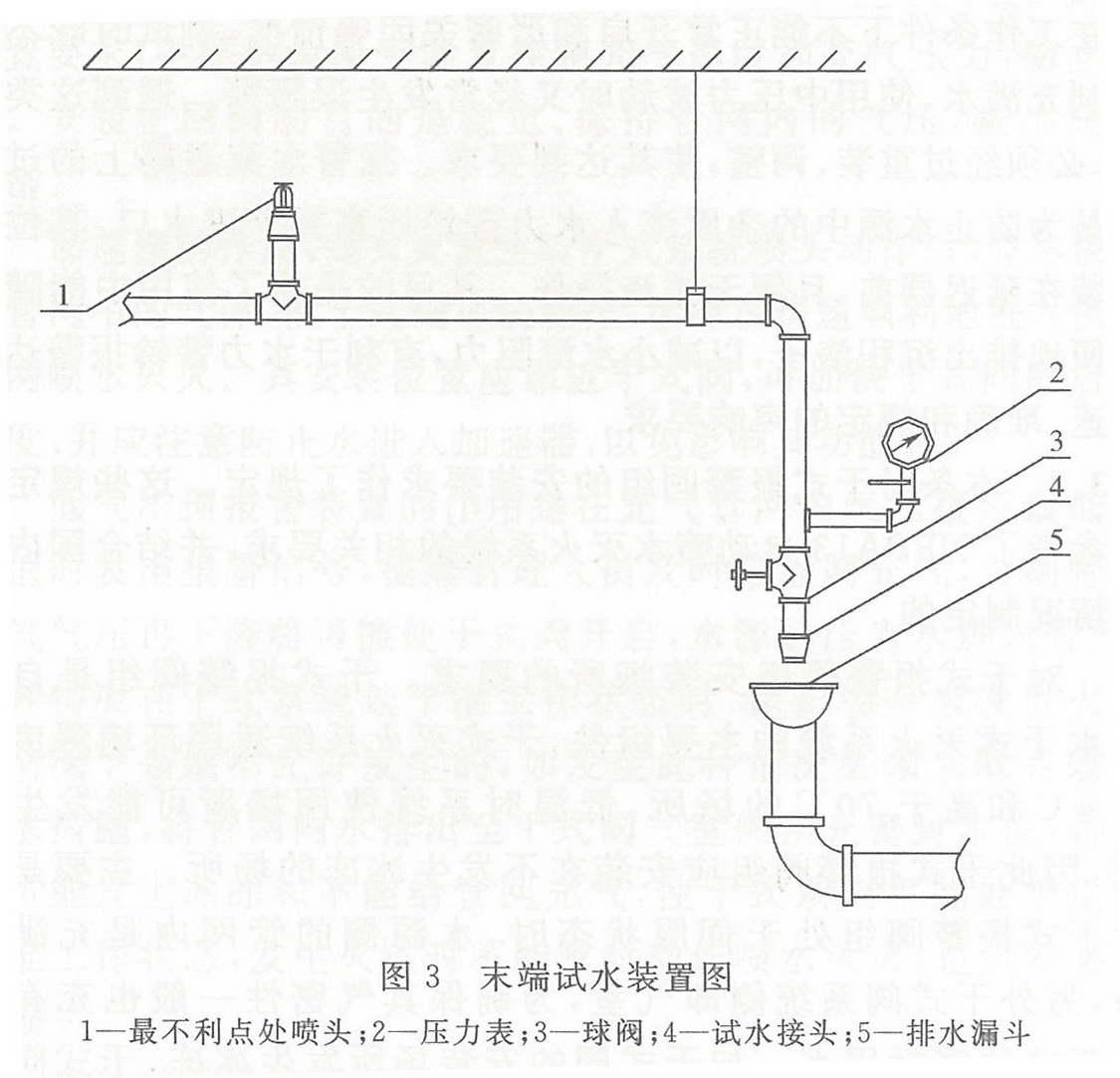 图3 末端试水装置图