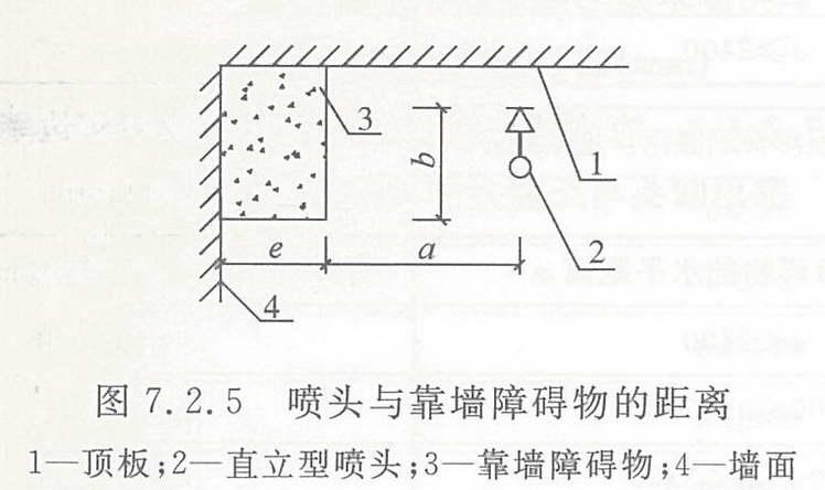 喷头与靠墙障碍物的距离