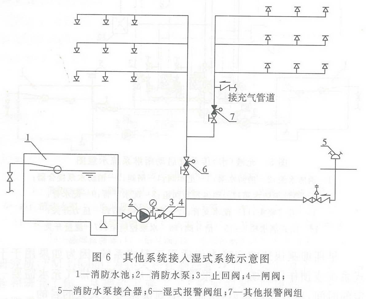 其它系统接入湿式系统示意图