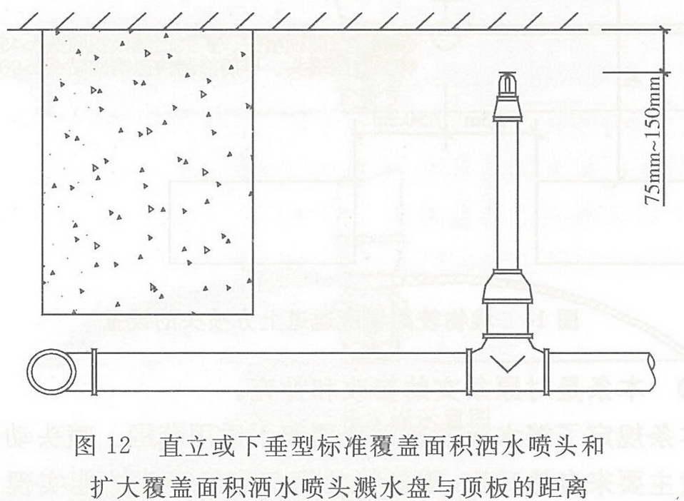 直立或下垂型标准覆盖面积洒水喷头和扩大覆盖面积洒水喷头溅水盘与顶板的距离