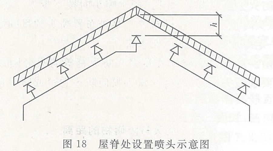屋脊处设置喷头示意图