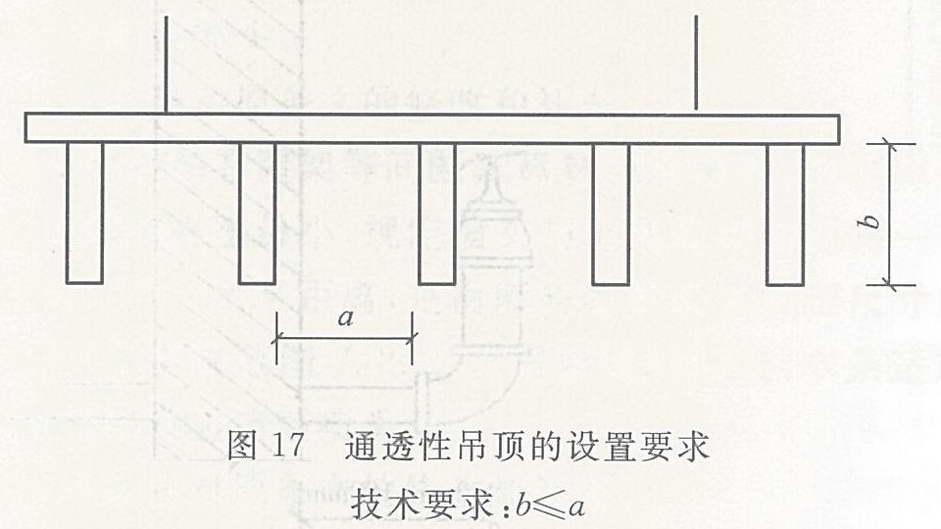 通透性吊顶的设置要求