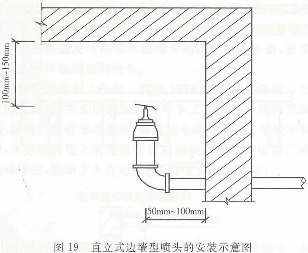 直立式边墙型喷头的安装示意图