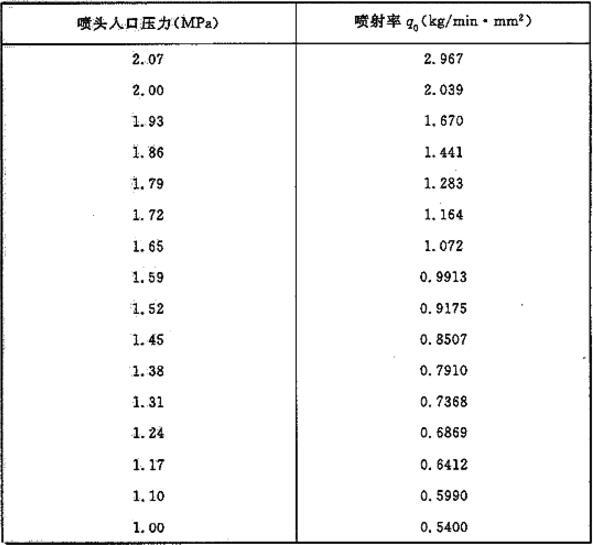 低压系统单位等效孔口面积的喷射率