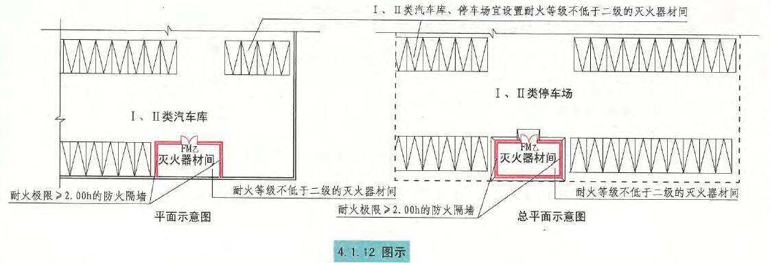4.1.12图示