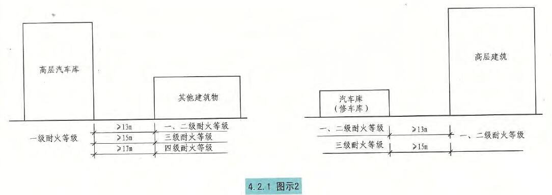 4.2.1图示2
