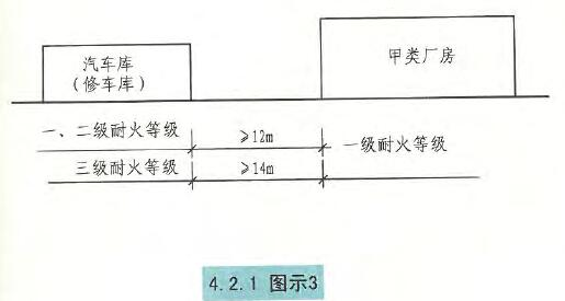 4.2.1图示3