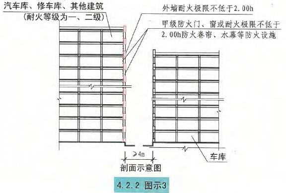 4.2.2图示3