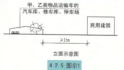 4.2.5图示1