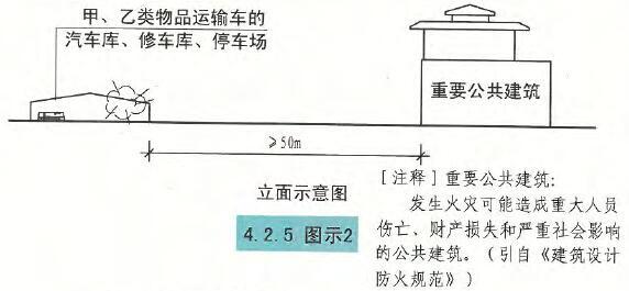 4.2.5图示2