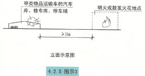 4.2.5图示3