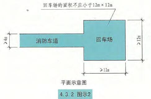 4.3.2图示2