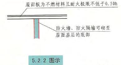 5.2.2图示