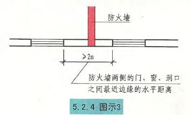 5.2.4图示3