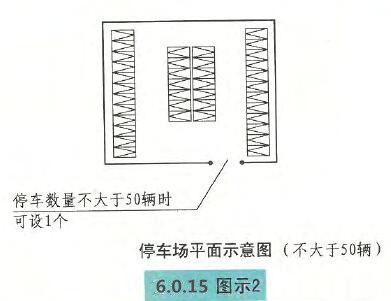 6.0.15图示2