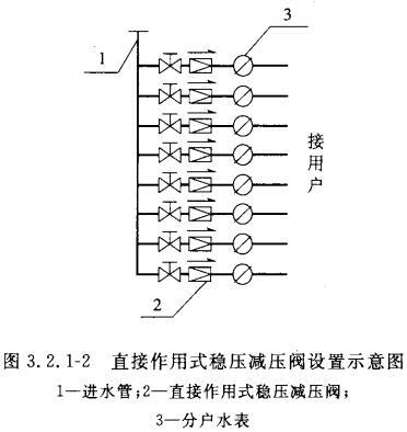 直接作用式稳压减压阀设置示意图