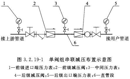单阀组串联减压布置示意图