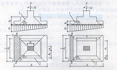 图8.2.8 计算阶形基础的受冲切承载力截面位置