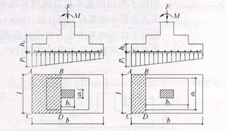 图8.2.9 验算阶形基础受剪切承载力示意