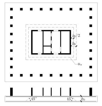 图8.4.8 筏板受内筒冲切的临界截面位置