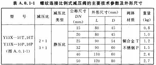 螺纹连接比例式减压阀的主要技术参数及外形尺寸