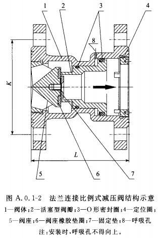 法兰连接比例式减压阀结构示意图