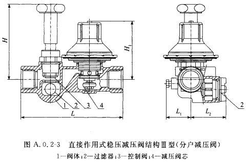 直接作用式稳压减压阀结构Ⅲ型(分户减压阀)