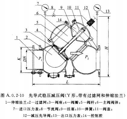 先导式稳压减压阀(Y形,带有过滤网的伸缩法兰)