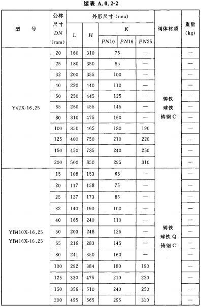 直接作用式稳压减压阀(法兰连接)外形尺寸