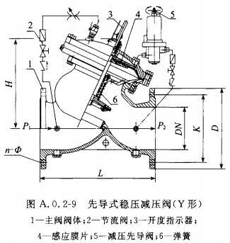 先导式稳压减压阀(Y式)