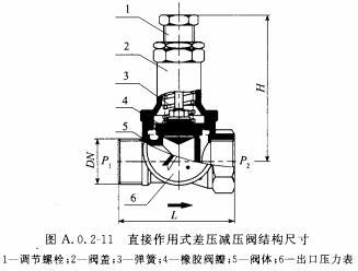 直接作用式差压减压阀结构尺寸