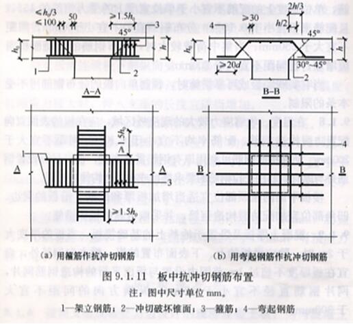 图9.1.11 板中抗冲切钢筋布置