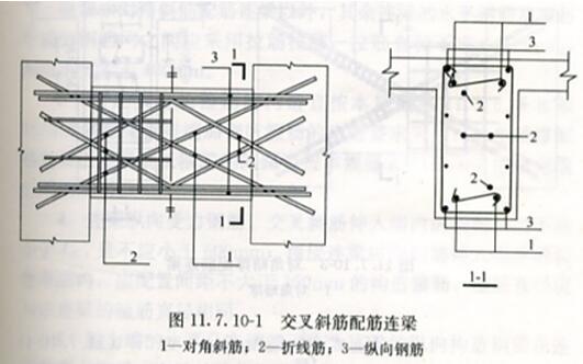 图11.7.10-1 交叉斜筋配筋连梁