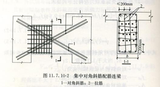 图11.7.10-2 集中对角斜筋配筋连梁