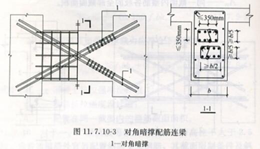 图11.7.10-3 对角暗撑配筋连梁