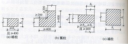 图6.4.5-1 抗震墙的构造边缘构件范围
