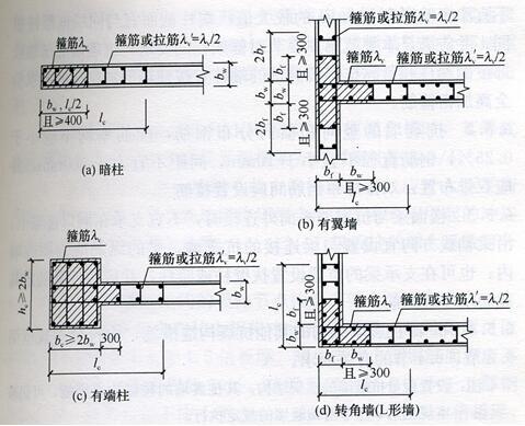 图6.4.5-2 抗震墙的约束边缘构件