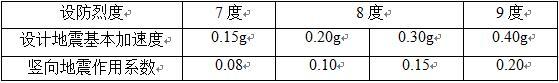 表4.3.15 竖向地震作用系数
