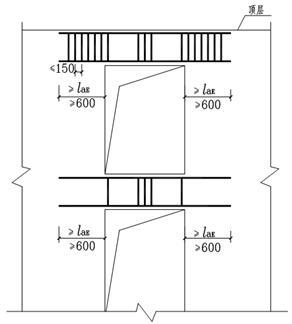 图7.2.27 连梁配筋构造示意图