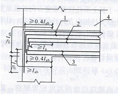 图10.2.8 框支梁主筋和腰筋的锚固