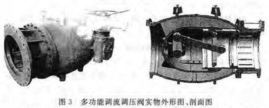 多功能调流减压阀实物外形图、剖面图