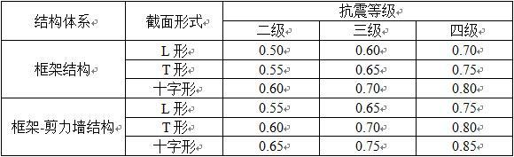 表6.2.2 异型柱的轴压比限值