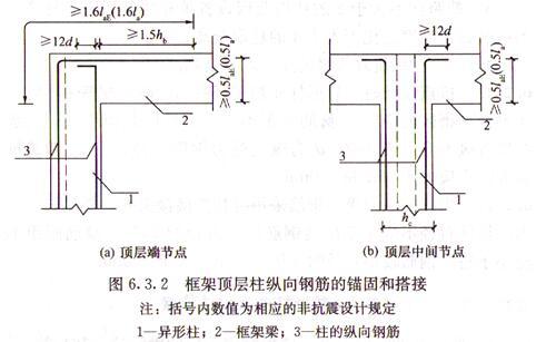 图6.3.2 框架顶层柱纵向钢筋的锚固和搭接