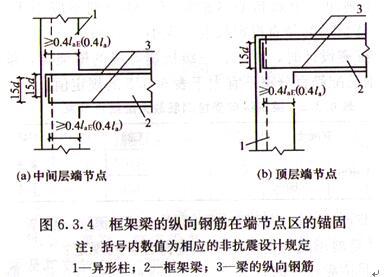 图6.3.4 框架梁的纵向钢筋在端节点区的锚固