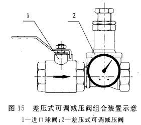 差压式可调减压阀组合装置示意