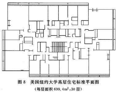 美国纽约大学高层住宅标准平面图