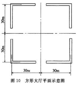 方形大厅平面示意图