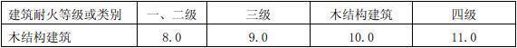 表5.5.3 木结构建筑之间及其与其他耐火等级的民用建筑之间的防火间距(m)