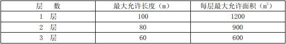 表5.5.2 木结构建筑的层数、长度和面积
