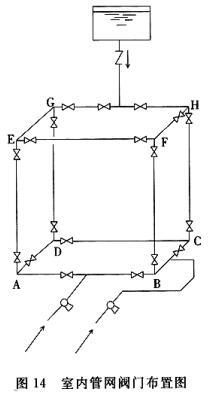 室内管网阀门布置图
